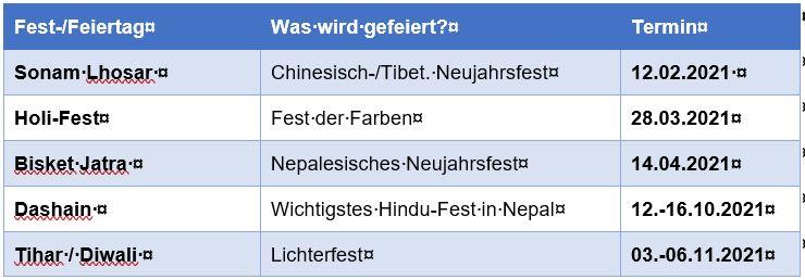 Tabelle der wichtigsten Feiertage in Nepal 2021