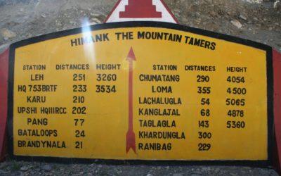 Indien, Ladakh, Entfernungsangaben auf Straßenschild